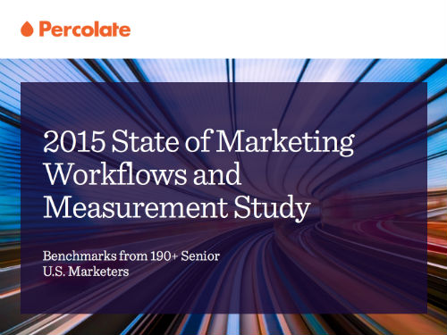 The State of Marketing Workflows and Measurement Percolate