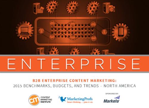 B2B Enterprise Content Marketing