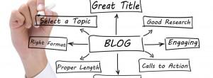 blog writing service uk