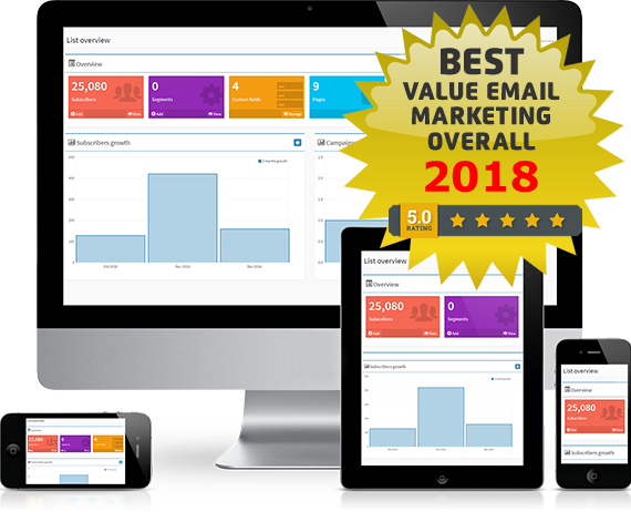 Das Goot Best Price Emailer Software